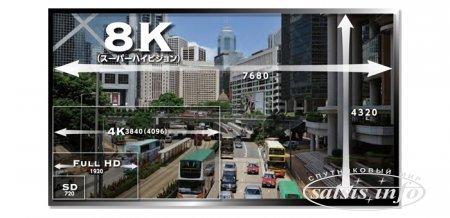 В сентябре Sony представит телеприставки для приёма 8K TV