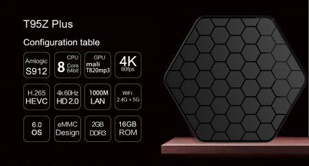 Ultra HD медиаплеер Sunvell T95Z Plus TV Box (Обсуждение новости на сайте)