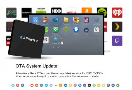 Ultra HD медиаплеер Alfawise S92 TV Box