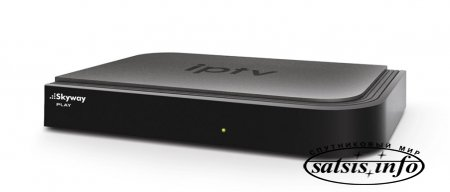 Сравнение Ultra HD медиаплееров Skyway Play, iconBIT XDS74K и Rombica Smart Box Ultra HD v003