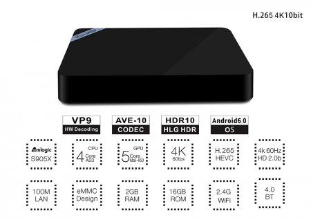 Ultra HD медиаплеер Mini M8S II