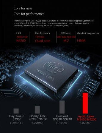 Мини-ПК VOYO V1 на Intel Pentium N4200