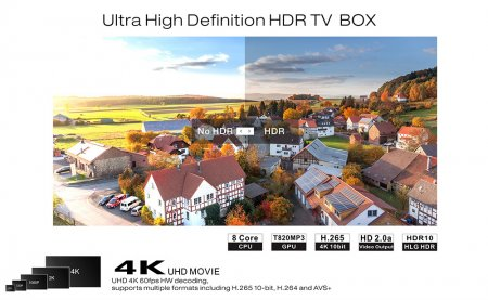 Ultra HD медиаплеер Beelink GT1 Ultimate