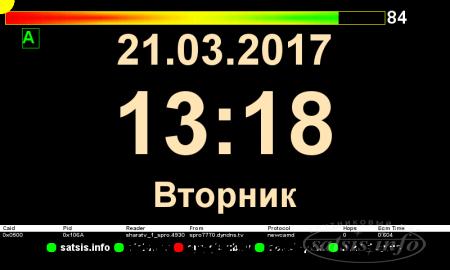Обзор VU+ Ultimo 4K