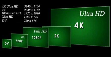 Перспективы Ultra HD: результаты широкого опроса Eutelsat