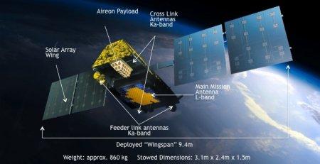 SpaceX вывел на орбиту третью группу спутников Iridium Next