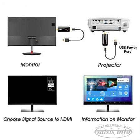 Обзор H96 Pro TV Dongle