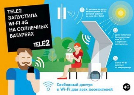 Tele2 запустил Wi-Fi-генератор, преобразующий солнечную энергию в мобильный 4G-интернет