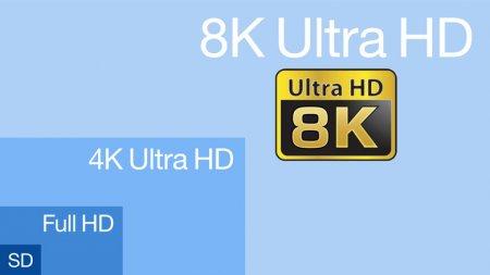 Японский телеканал запустил ТВ-вещание разрешением 8К