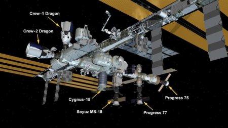 К МКС сейчас пристыковано 6 космических кораблей